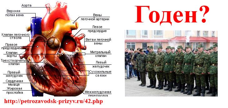 призыв в армию порок сердца пролапс митрального клапана петрозаводск